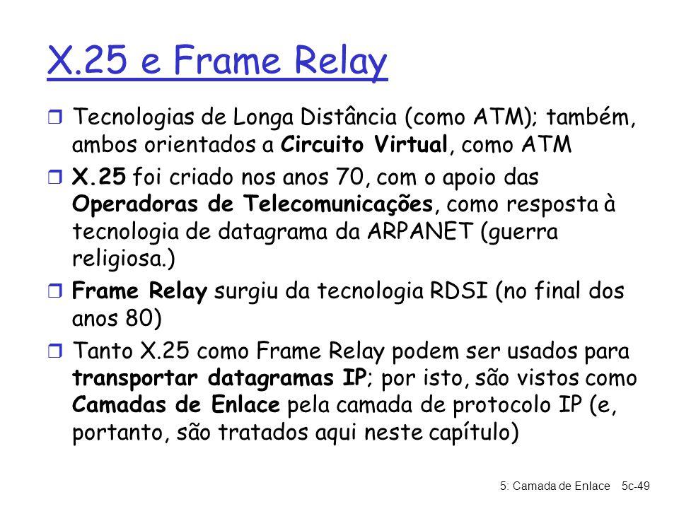 X.25 e Frame Relay Tecnologias de Longa Distância (como ATM); também, ambos orientados a Circuito Virtual, como ATM.