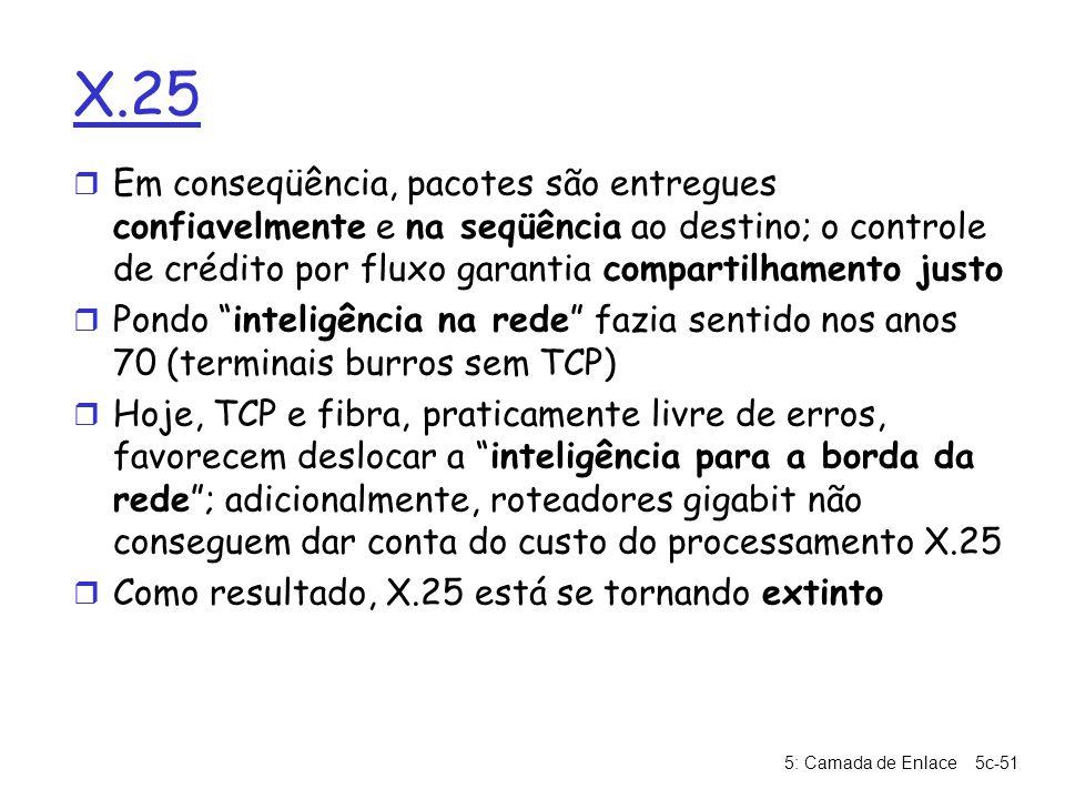 X.25Em conseqüência, pacotes são entregues confiavelmente e na seqüência ao destino; o controle de crédito por fluxo garantia compartilhamento justo.