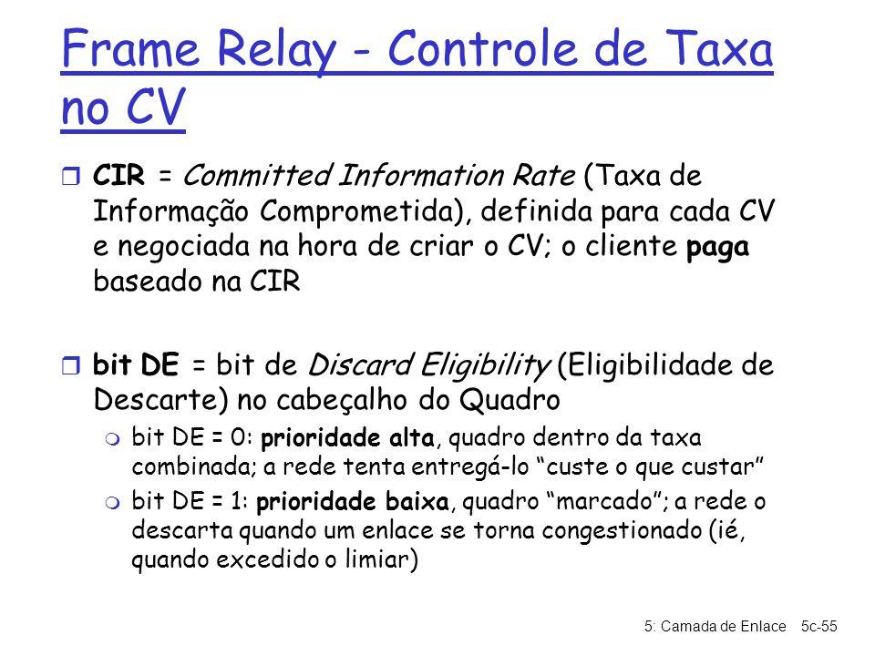 Frame Relay - Controle de Taxa no CV