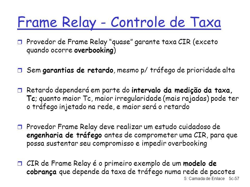 Frame Relay - Controle de Taxa