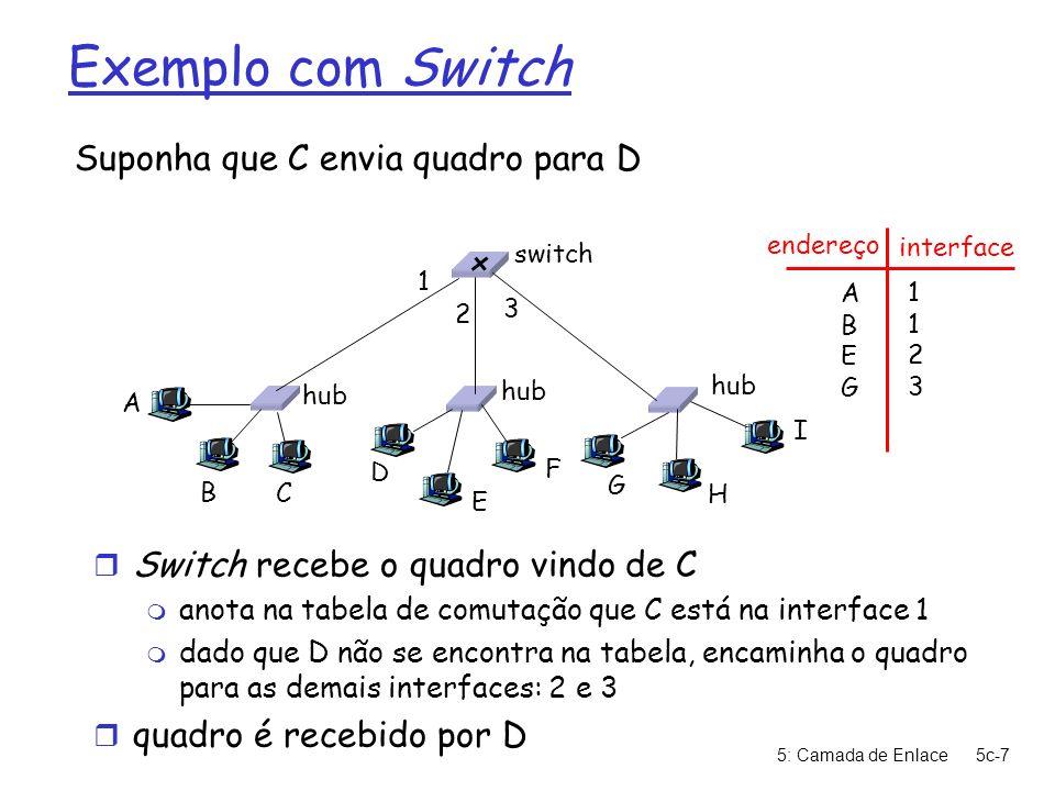 Exemplo com Switch Suponha que C envia quadro para D