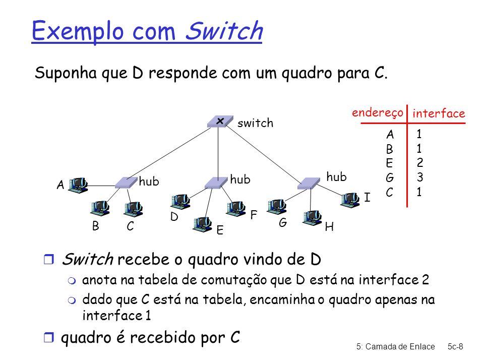 Exemplo com Switch Suponha que D responde com um quadro para C.