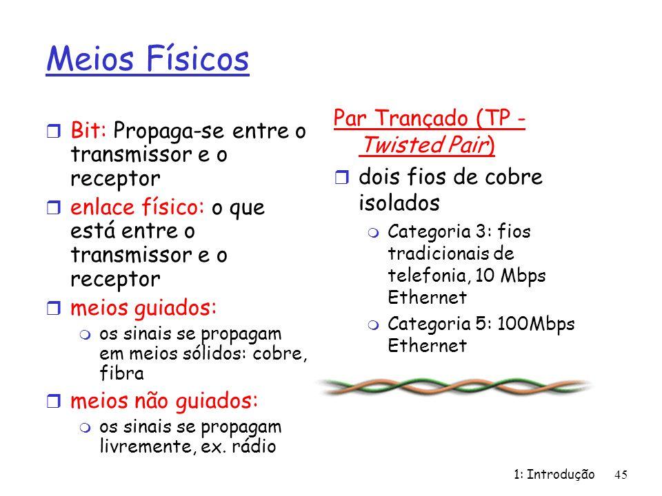 Meios Físicos Par Trançado (TP - Twisted Pair)
