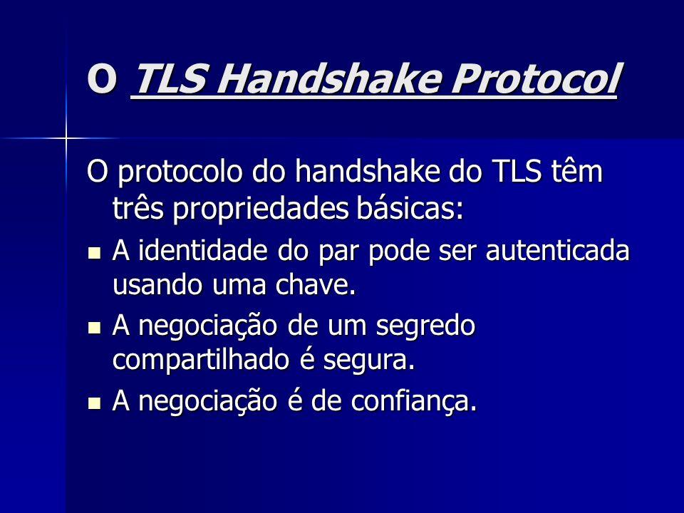 O TLS Handshake Protocol