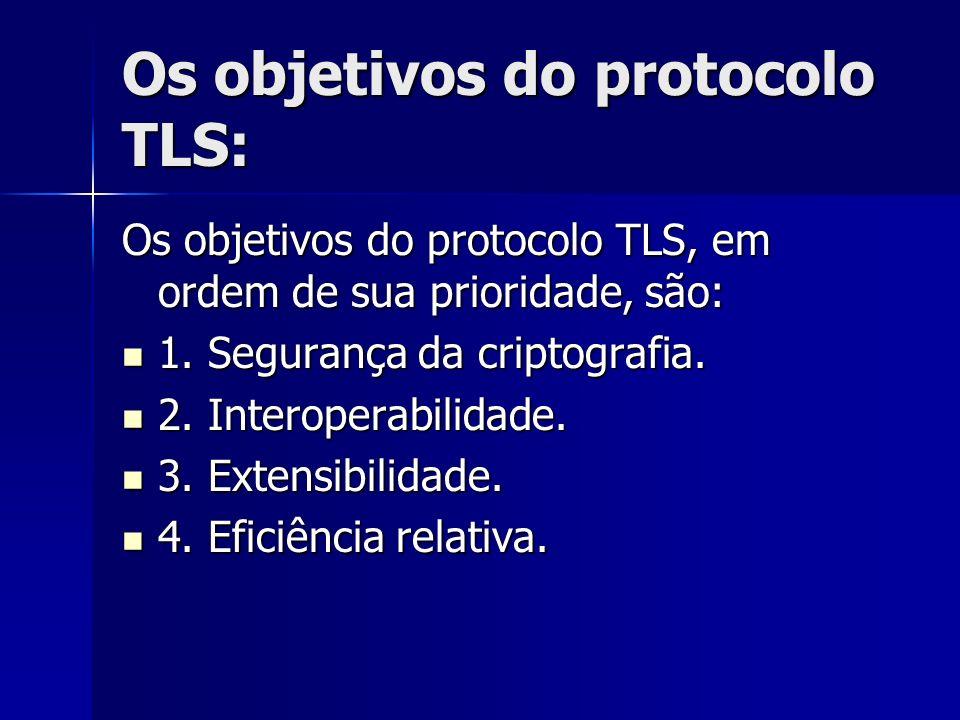 Os objetivos do protocolo TLS: