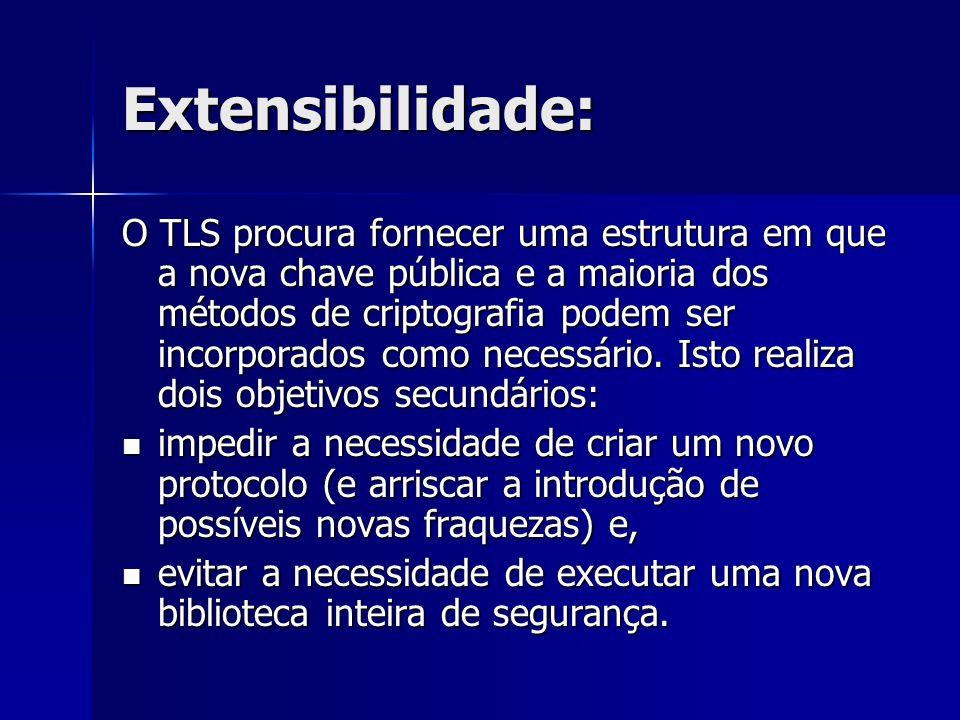 Extensibilidade: