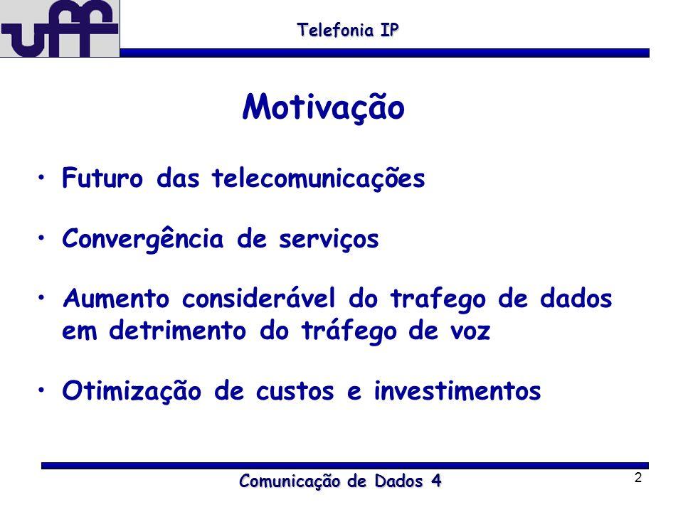 Motivação Futuro das telecomunicações Convergência de serviços