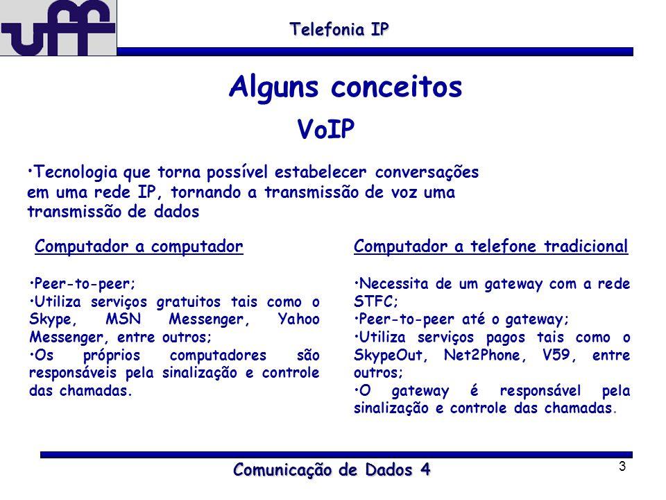 Alguns conceitos VoIP Telefonia IP