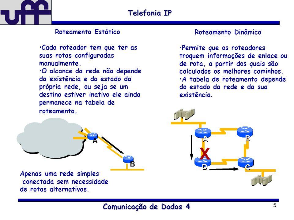 X Telefonia IP C A B A B D C Comunicação de Dados 4