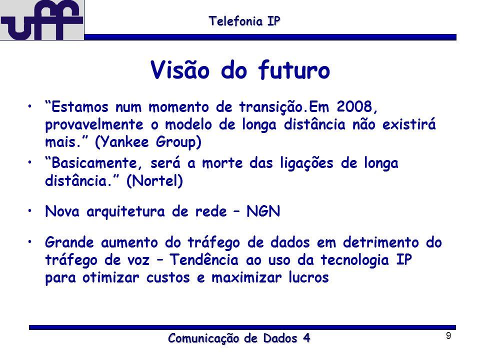 Telefonia IP Visão do futuro.