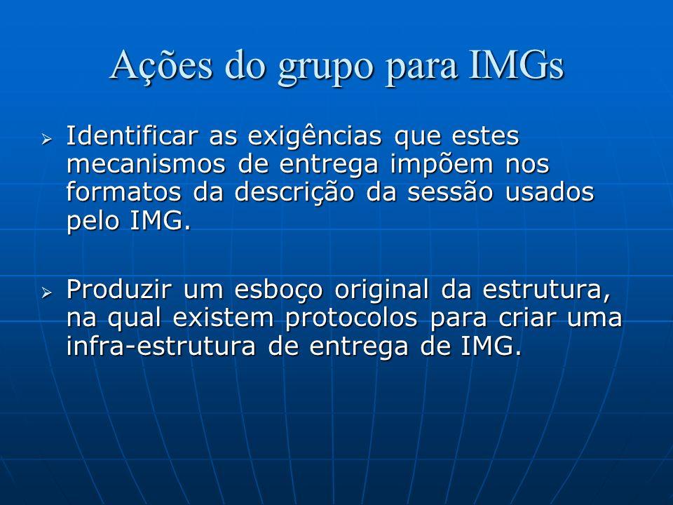 Ações do grupo para IMGs