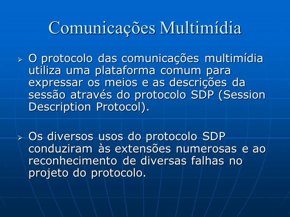 Comunicações Multimídia