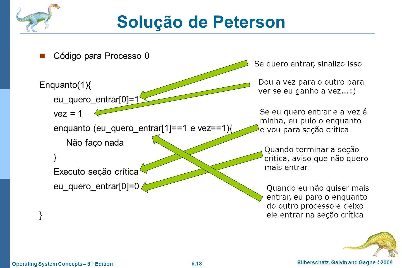 Solução de Peterson Código para Processo 0 Enquanto(1){