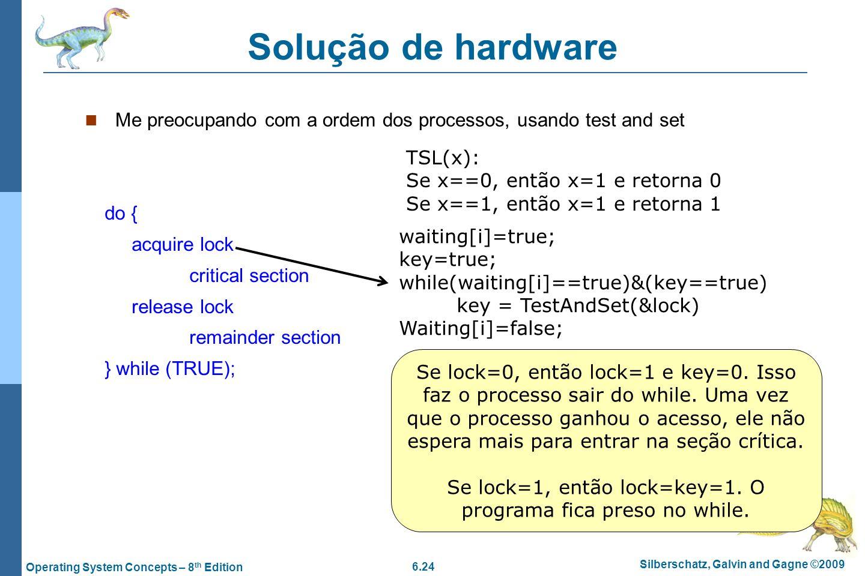 Se lock=1, então lock=key=1. O programa fica preso no while.