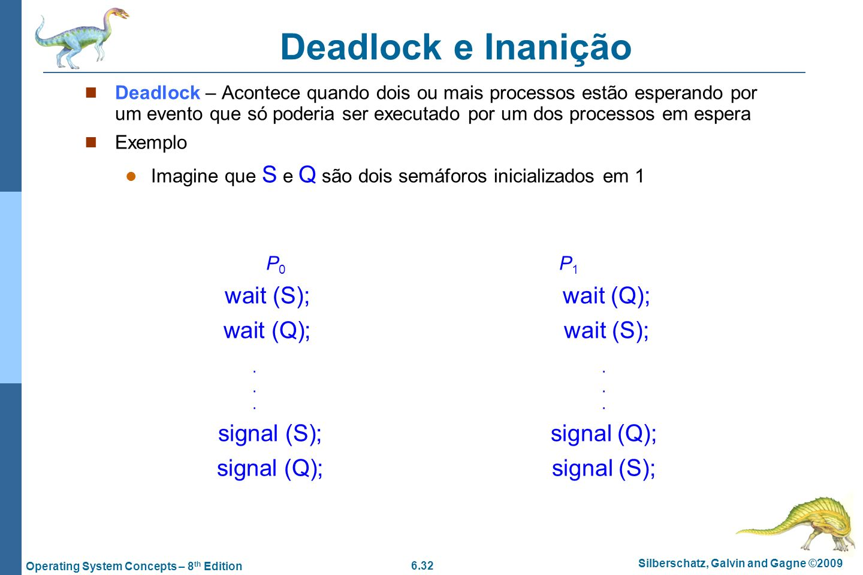 Deadlock e Inanição wait (Q); wait (S); . . signal (S); signal (Q);