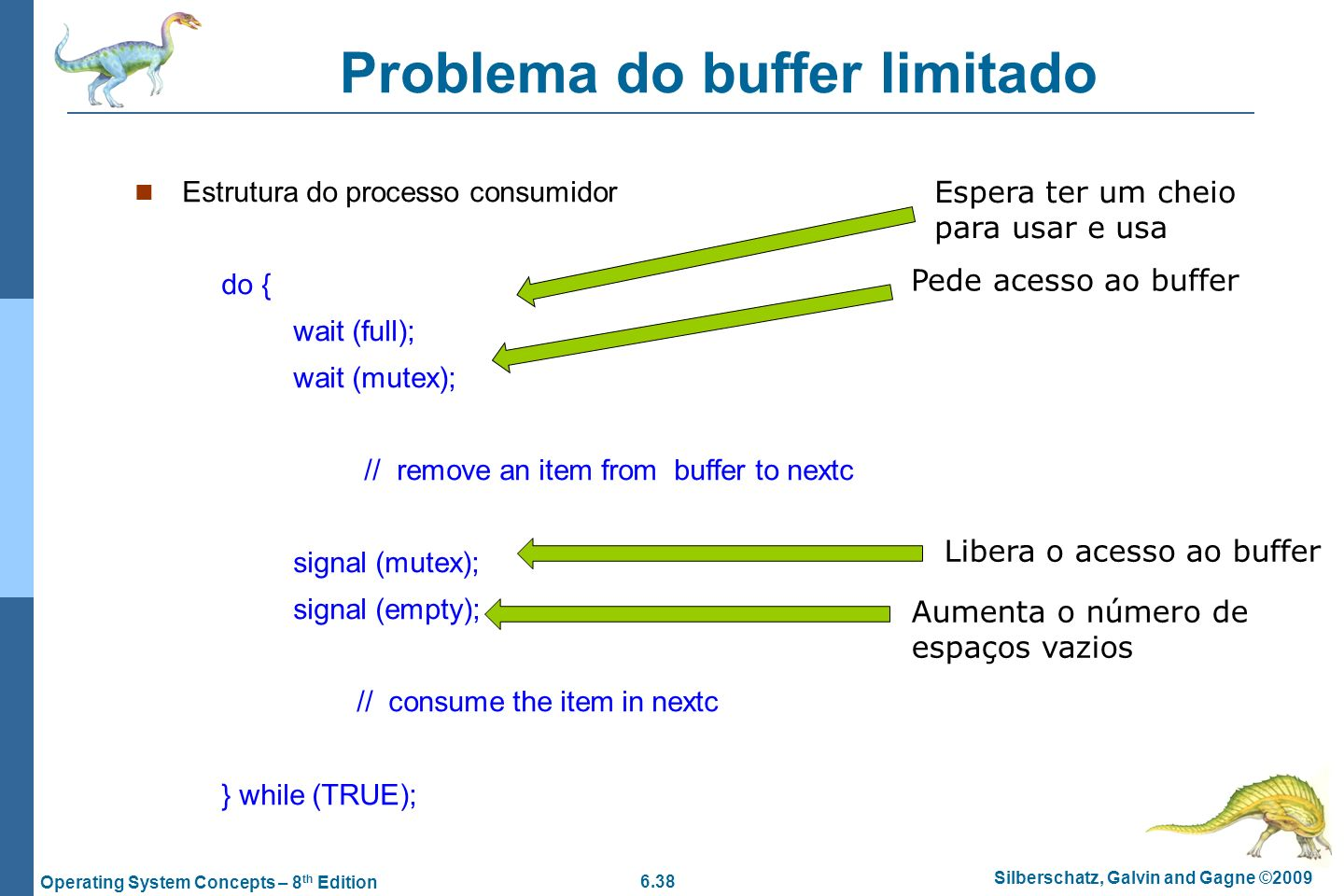 Problema do buffer limitado