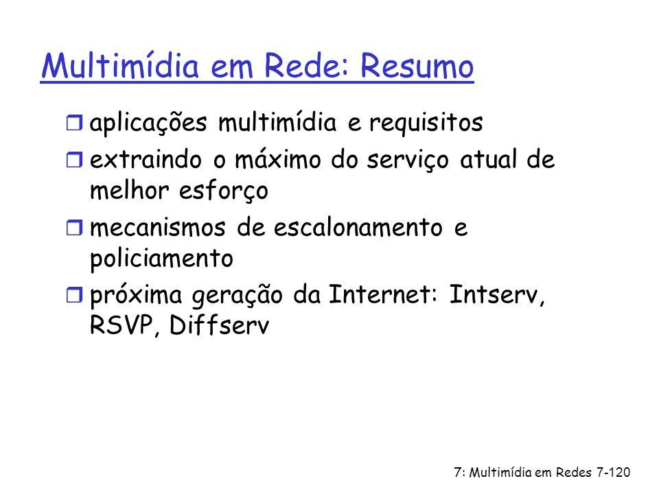 Multimídia em Rede: Resumo