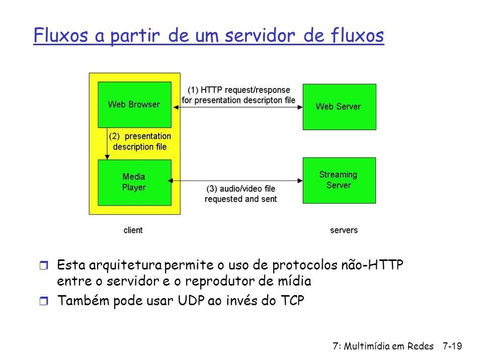 Fluxos a partir de um servidor de fluxos