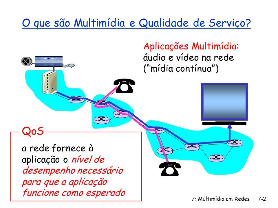 O que são Multimídia e Qualidade de Serviço