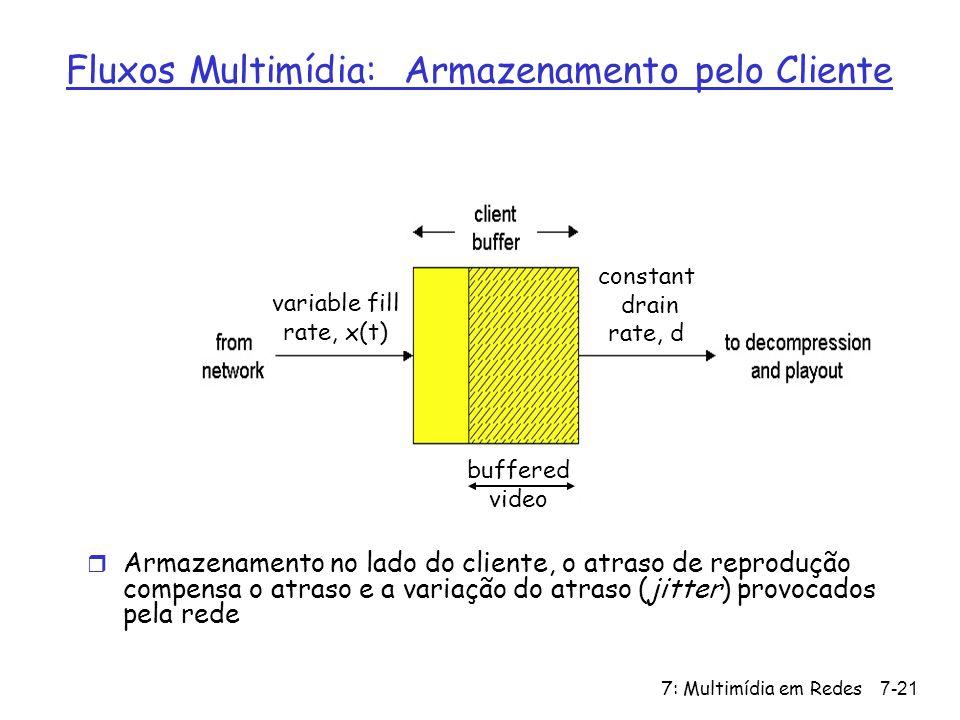Fluxos Multimídia: Armazenamento pelo Cliente