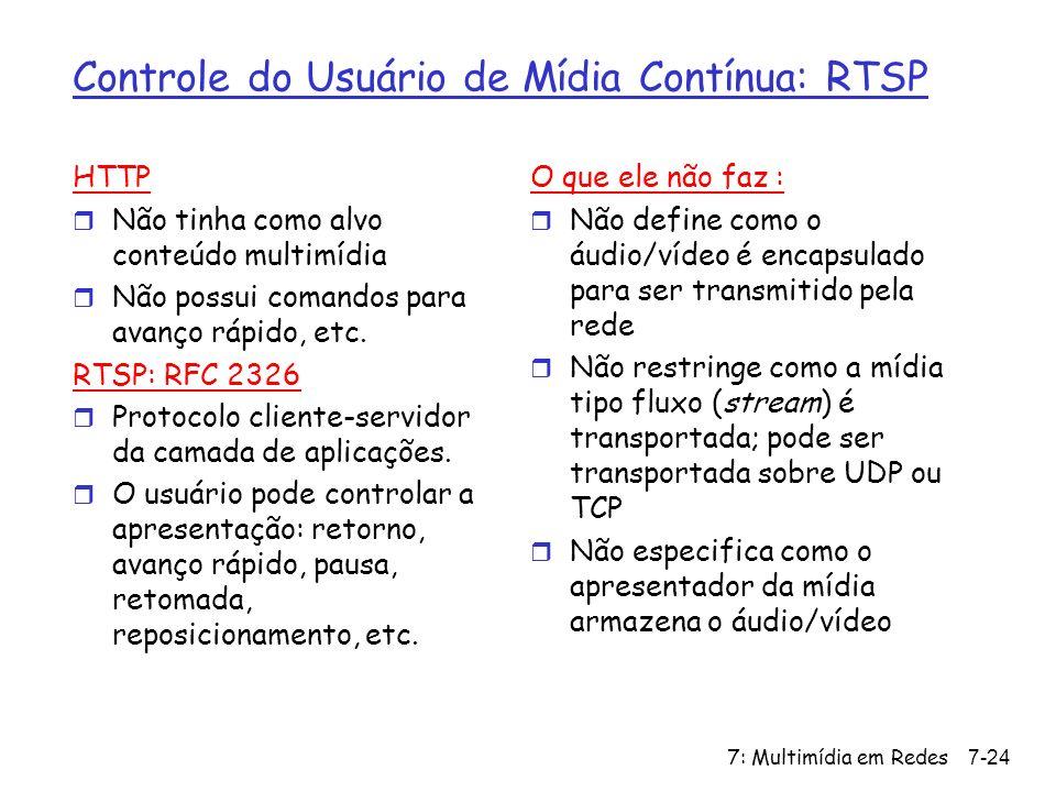 Controle do Usuário de Mídia Contínua: RTSP