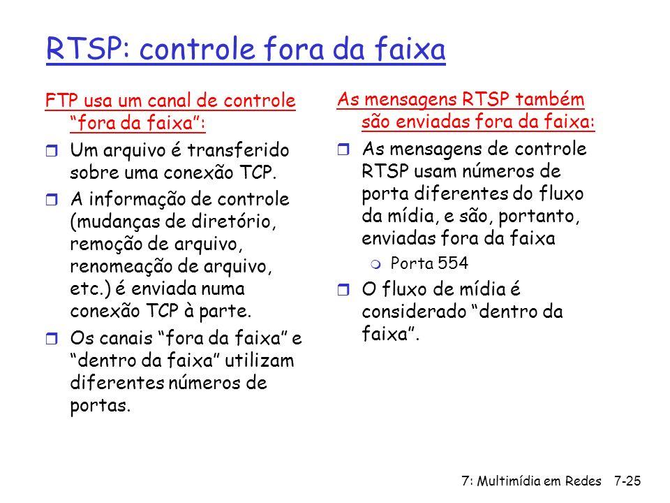 RTSP: controle fora da faixa