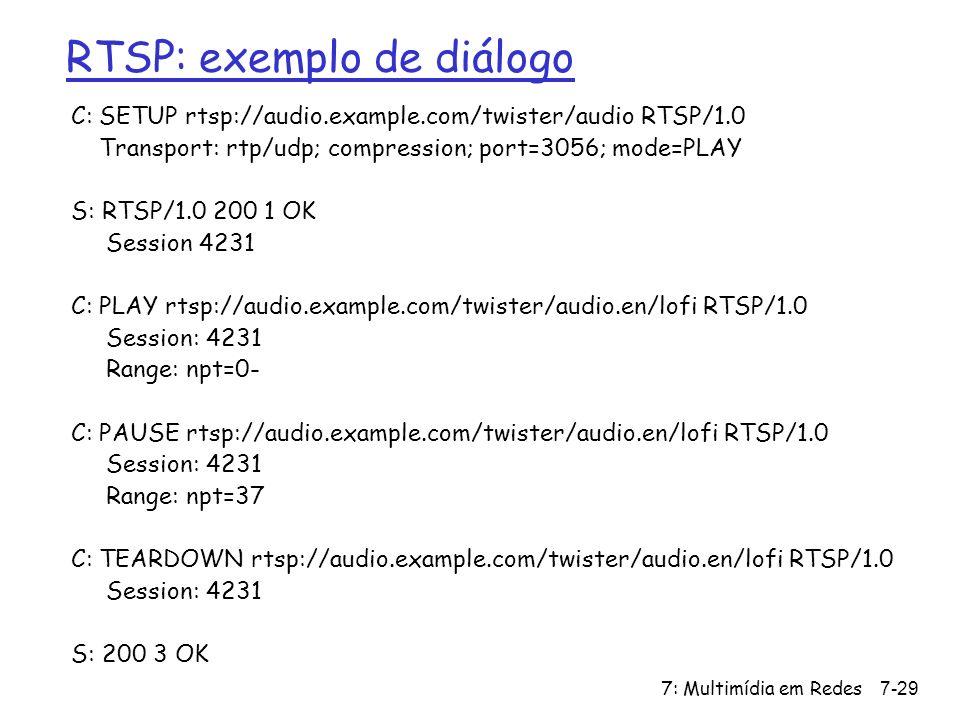 RTSP: exemplo de diálogo