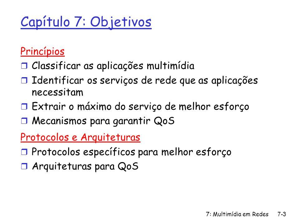 Capítulo 7: Objetivos Princípios Classificar as aplicações multimídia