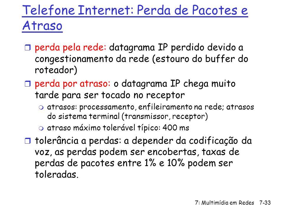 Telefone Internet: Perda de Pacotes e Atraso