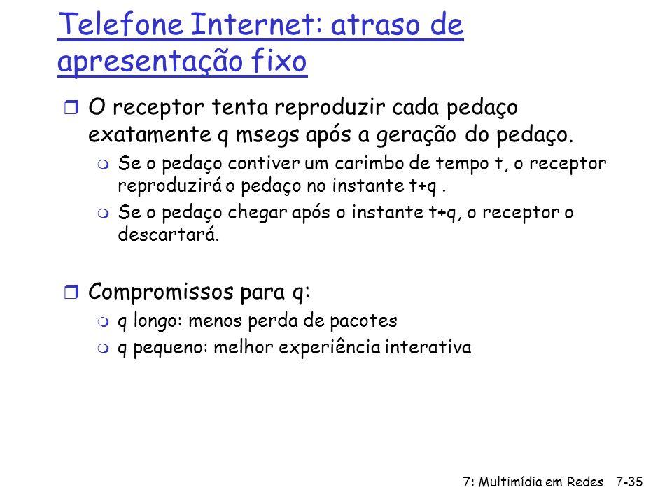 Telefone Internet: atraso de apresentação fixo