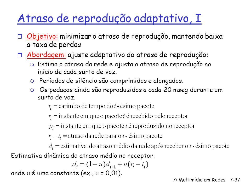 Atraso de reprodução adaptativo, I
