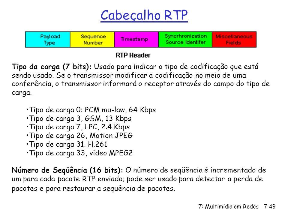Cabeçalho RTP