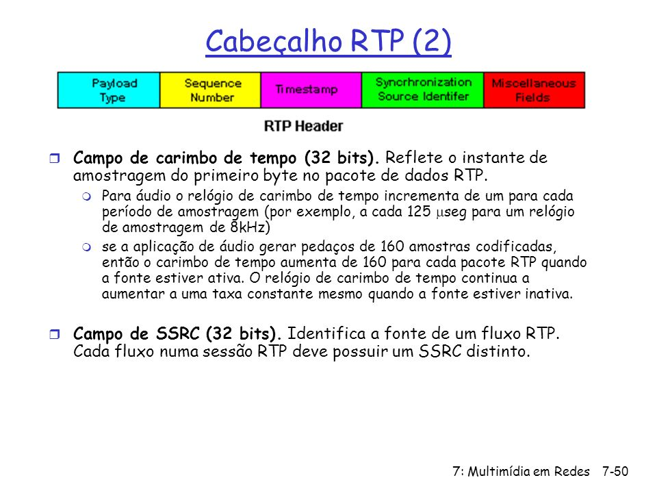 Cabeçalho RTP (2) Campo de carimbo de tempo (32 bits). Reflete o instante de amostragem do primeiro byte no pacote de dados RTP.