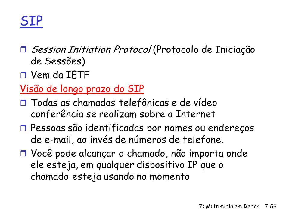 SIP Session Initiation Protocol (Protocolo de Iniciação de Sessões)