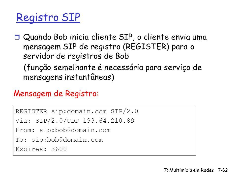Registro SIP Quando Bob inicia cliente SIP, o cliente envia uma mensagem SIP de registro (REGISTER) para o servidor de registros de Bob.