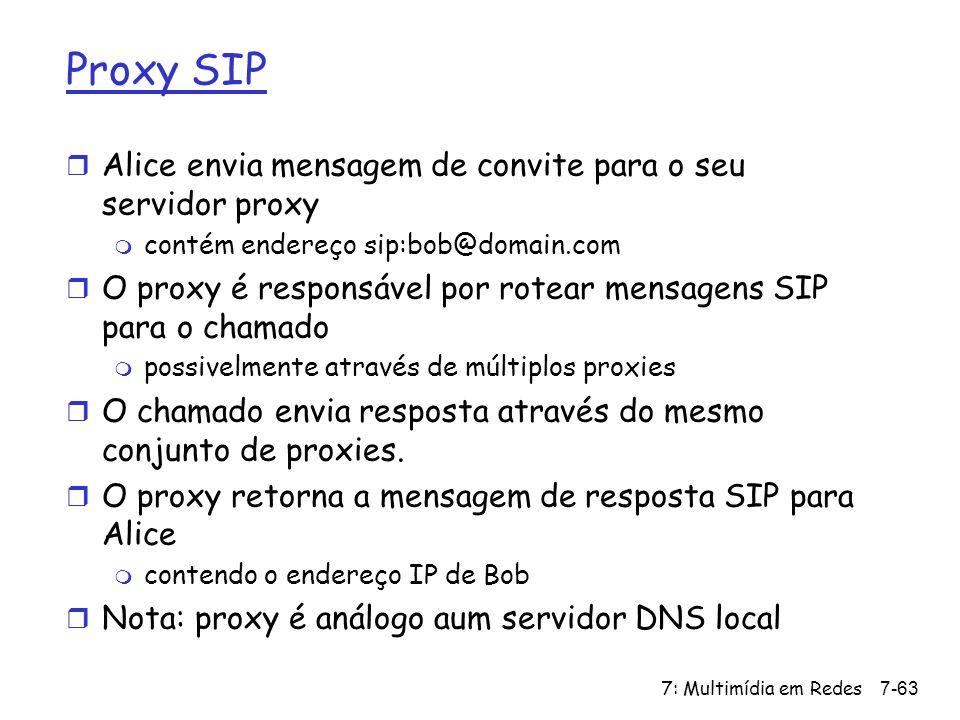 Proxy SIP Alice envia mensagem de convite para o seu servidor proxy