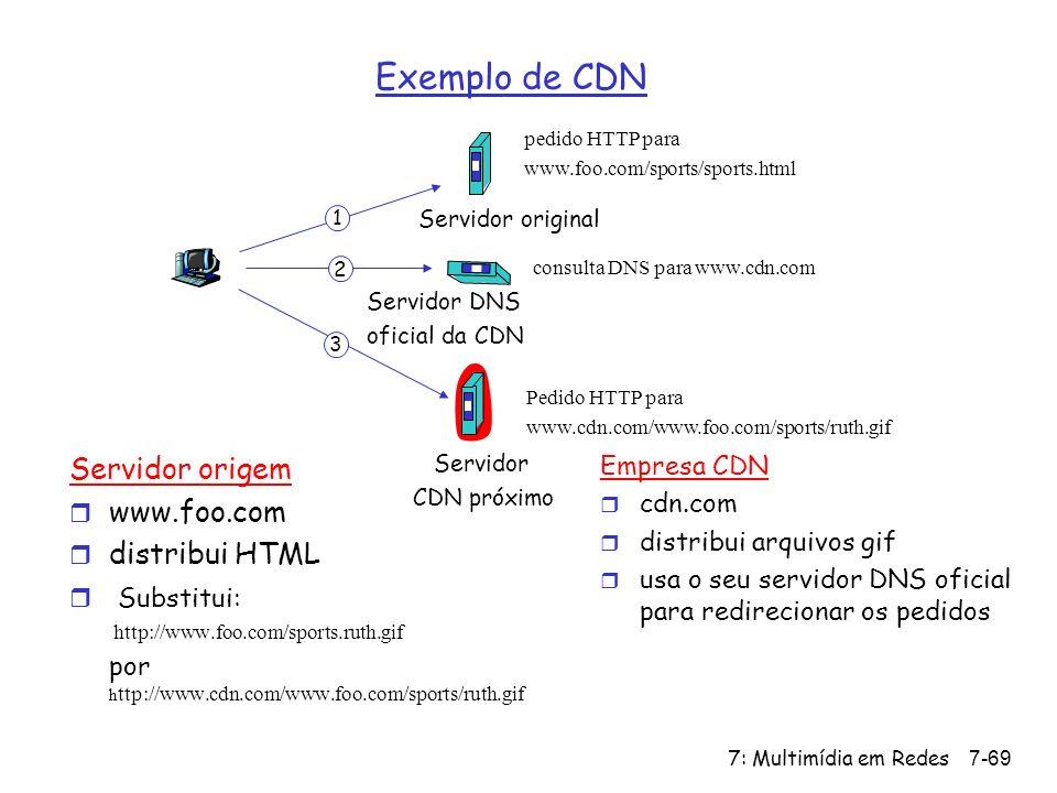 Exemplo de CDN Servidor origem www.foo.com distribui HTML Substitui: