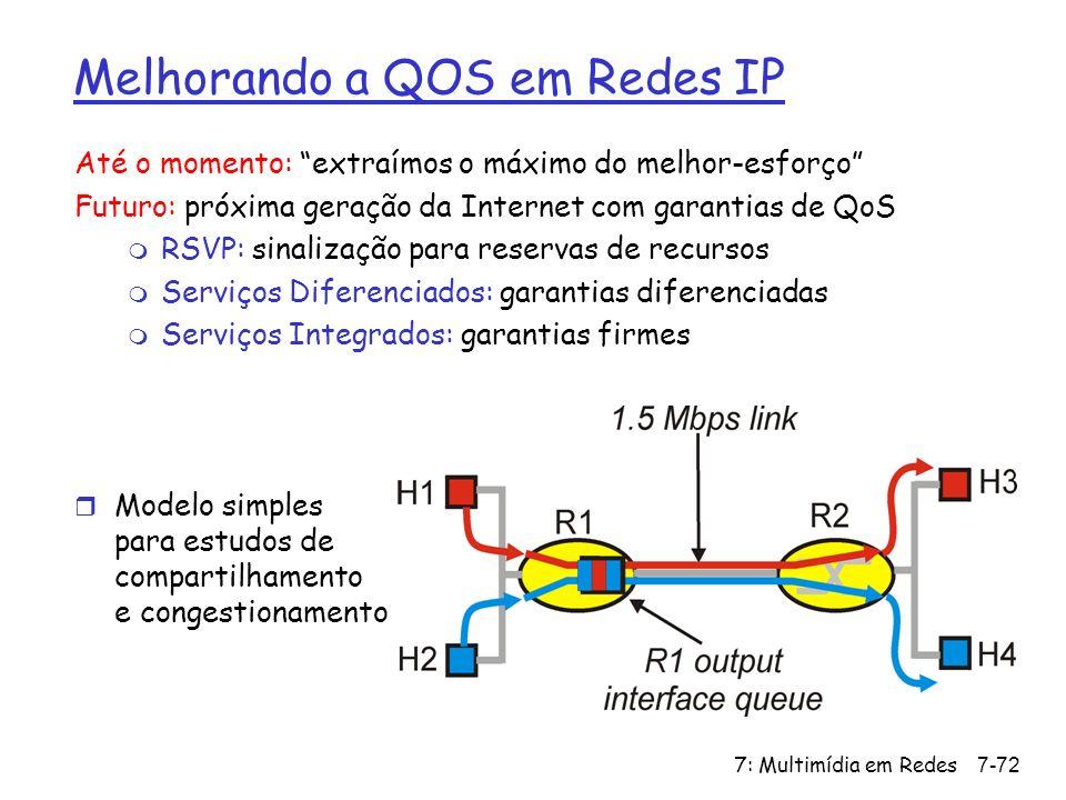 Melhorando a QOS em Redes IP