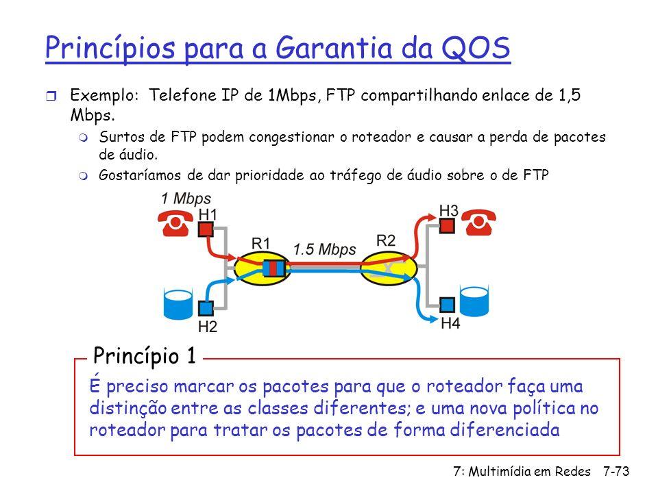 Princípios para a Garantia da QOS