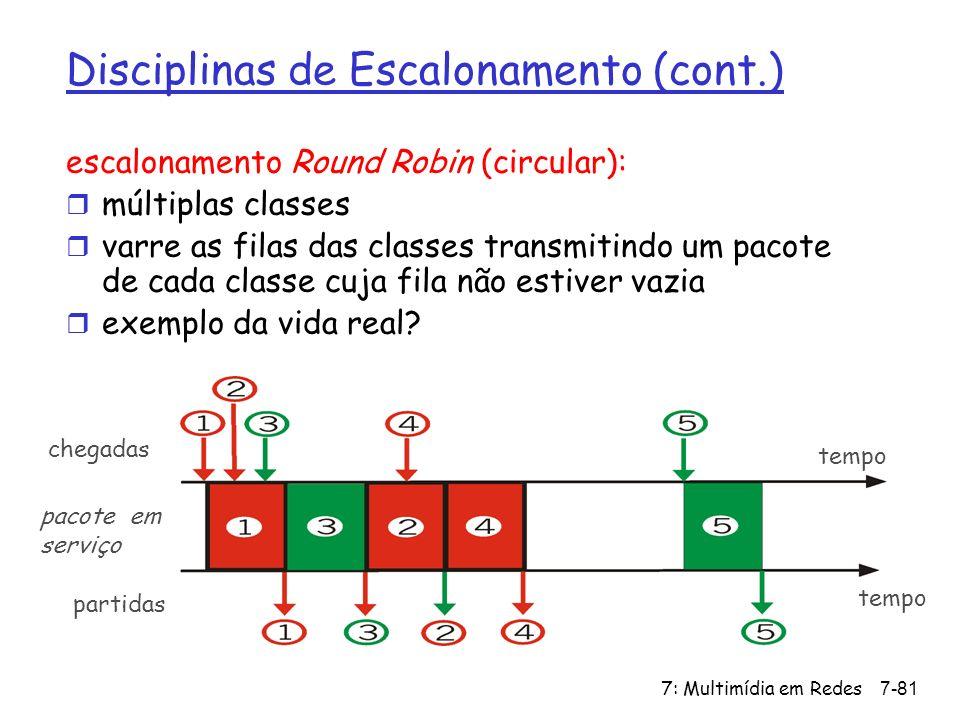 Disciplinas de Escalonamento (cont.)
