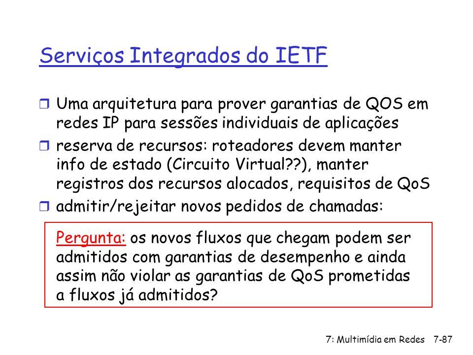 Serviços Integrados do IETF