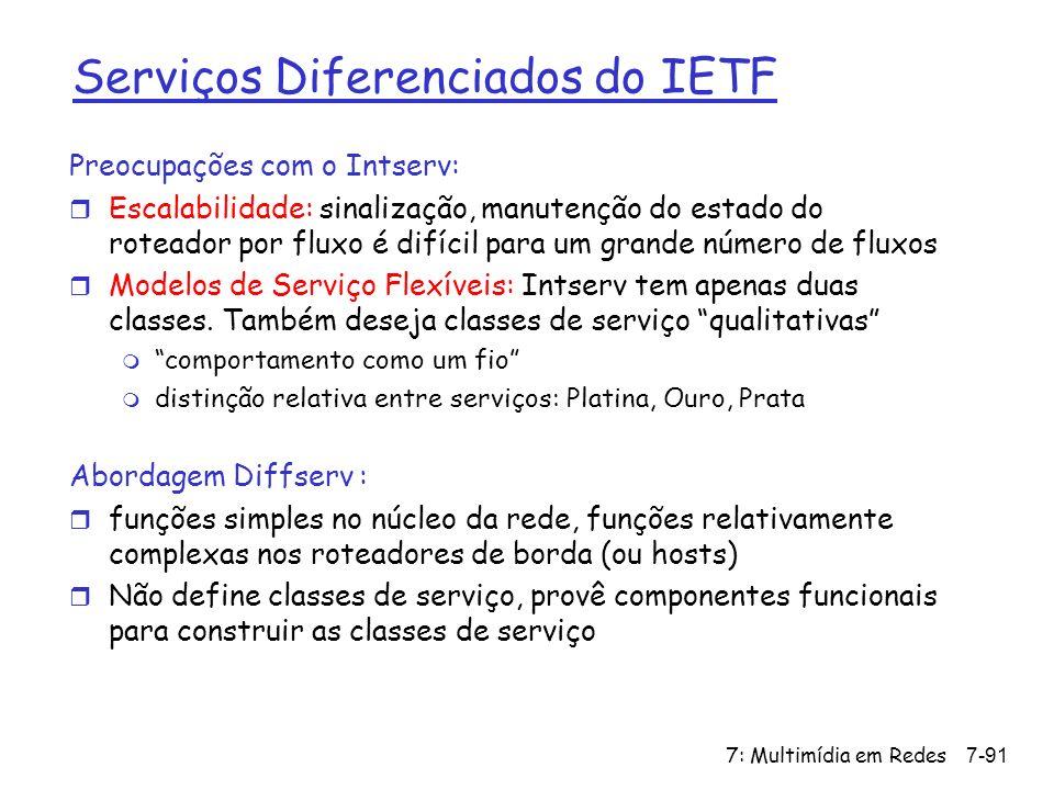 Serviços Diferenciados do IETF