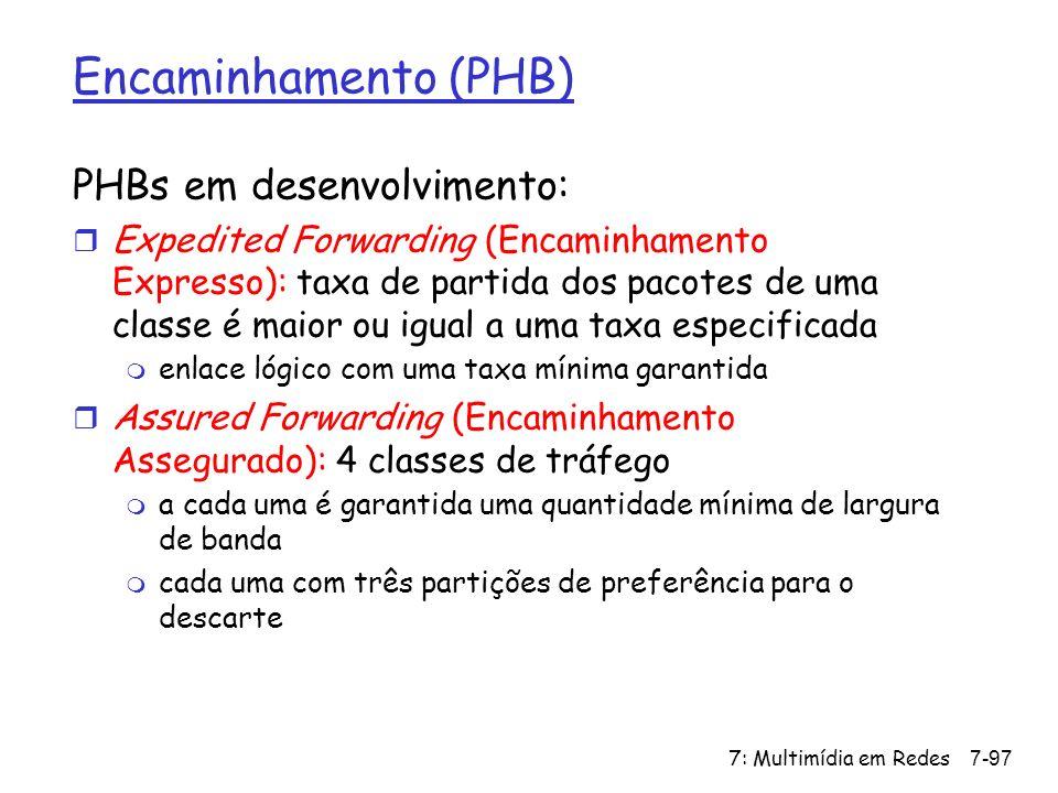 Encaminhamento (PHB) PHBs em desenvolvimento: