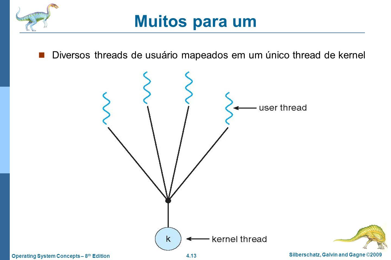 Muitos para um Diversos threads de usuário mapeados em um único thread de kernel