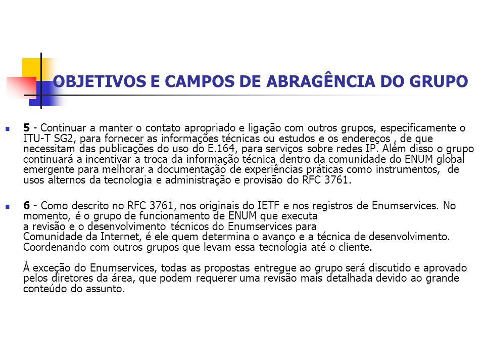 OBJETIVOS E CAMPOS DE ABRAGÊNCIA DO GRUPO