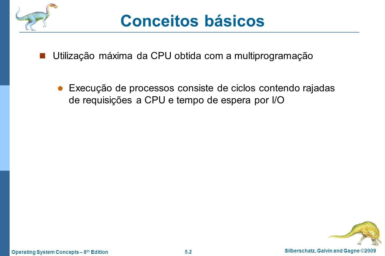 Conceitos básicos Utilização máxima da CPU obtida com a multiprogramação.