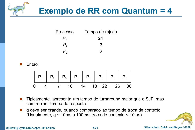 Exemplo de RR com Quantum = 4