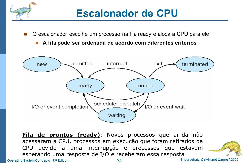 Escalonador de CPU O escalonador escolhe um processo na fila ready e aloca a CPU para ele.