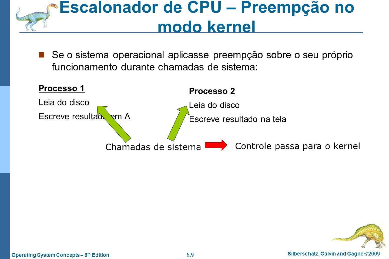 Escalonador de CPU – Preempção no modo kernel