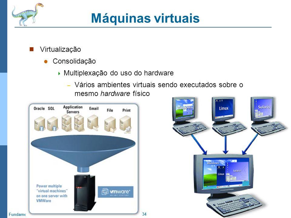 Máquinas virtuais Virtualização Consolidação